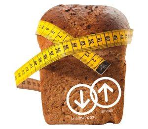 Dieet brood